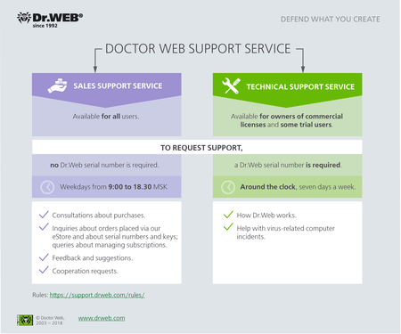 Doctor Web's technical support service #drweb