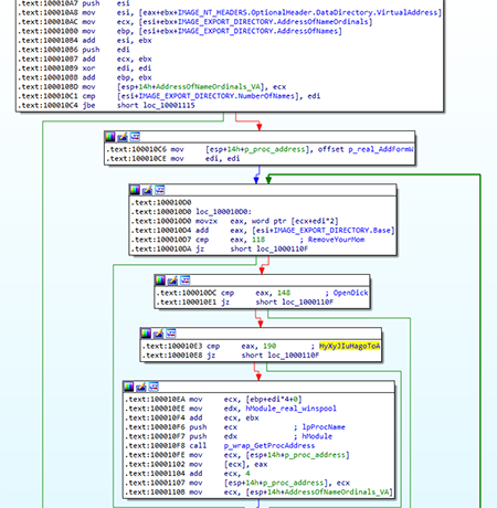 #drweb BackDoor.RMS.180