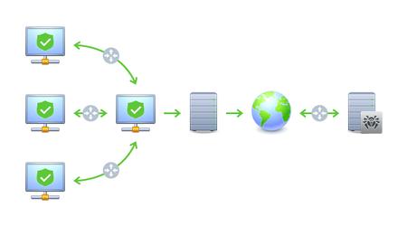 Un esquema de la red antivirus al usar el servidor proxy