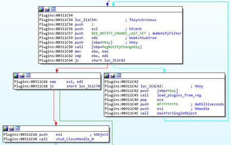 screen BackDoor.ShadowPad.1 #drweb