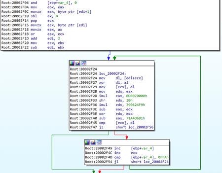 screen BackDoor.ShadowPad.3 #drweb
